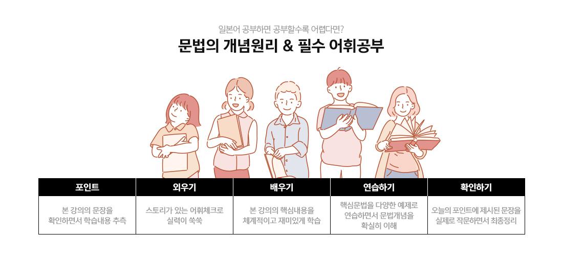 문법의 개념원리 & 필수 어휘공부