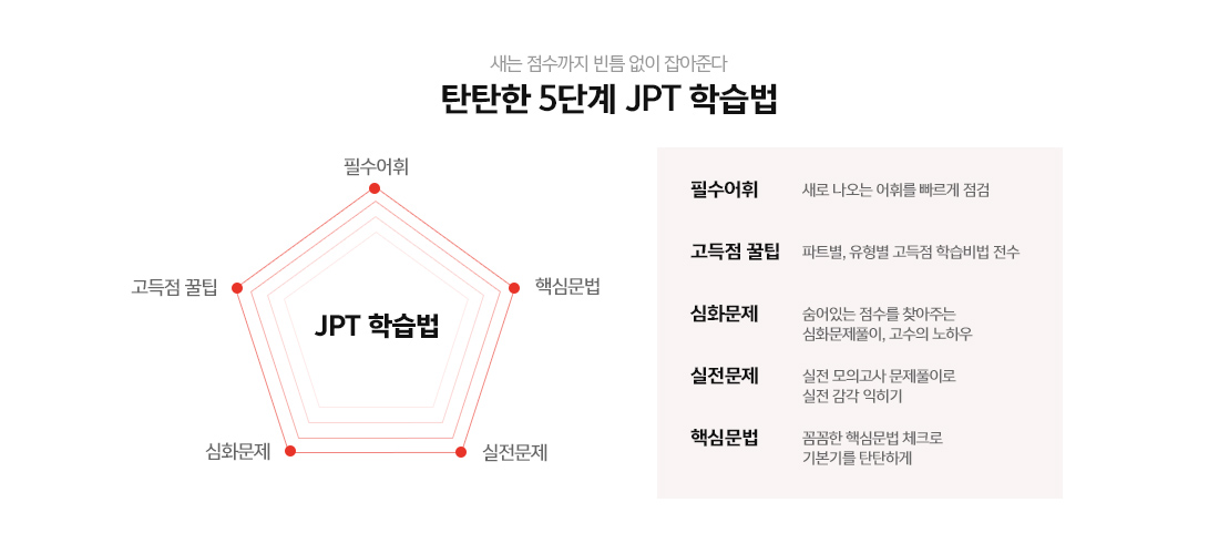 탄탄한 5단계 JPT 학습법