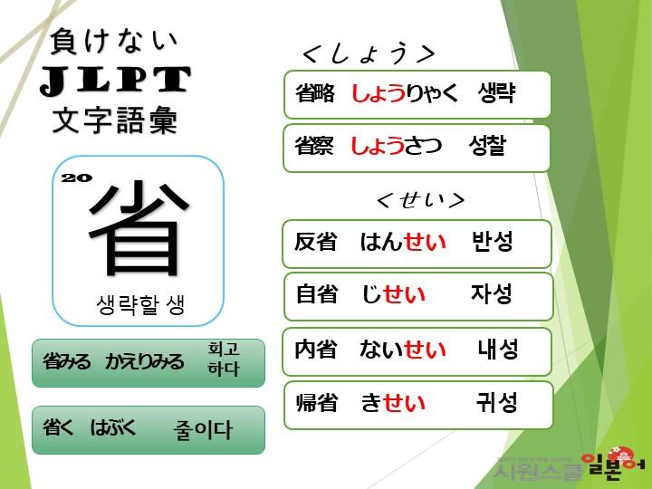 【負けないJLPT】JLPT 시험까지 D-day 13